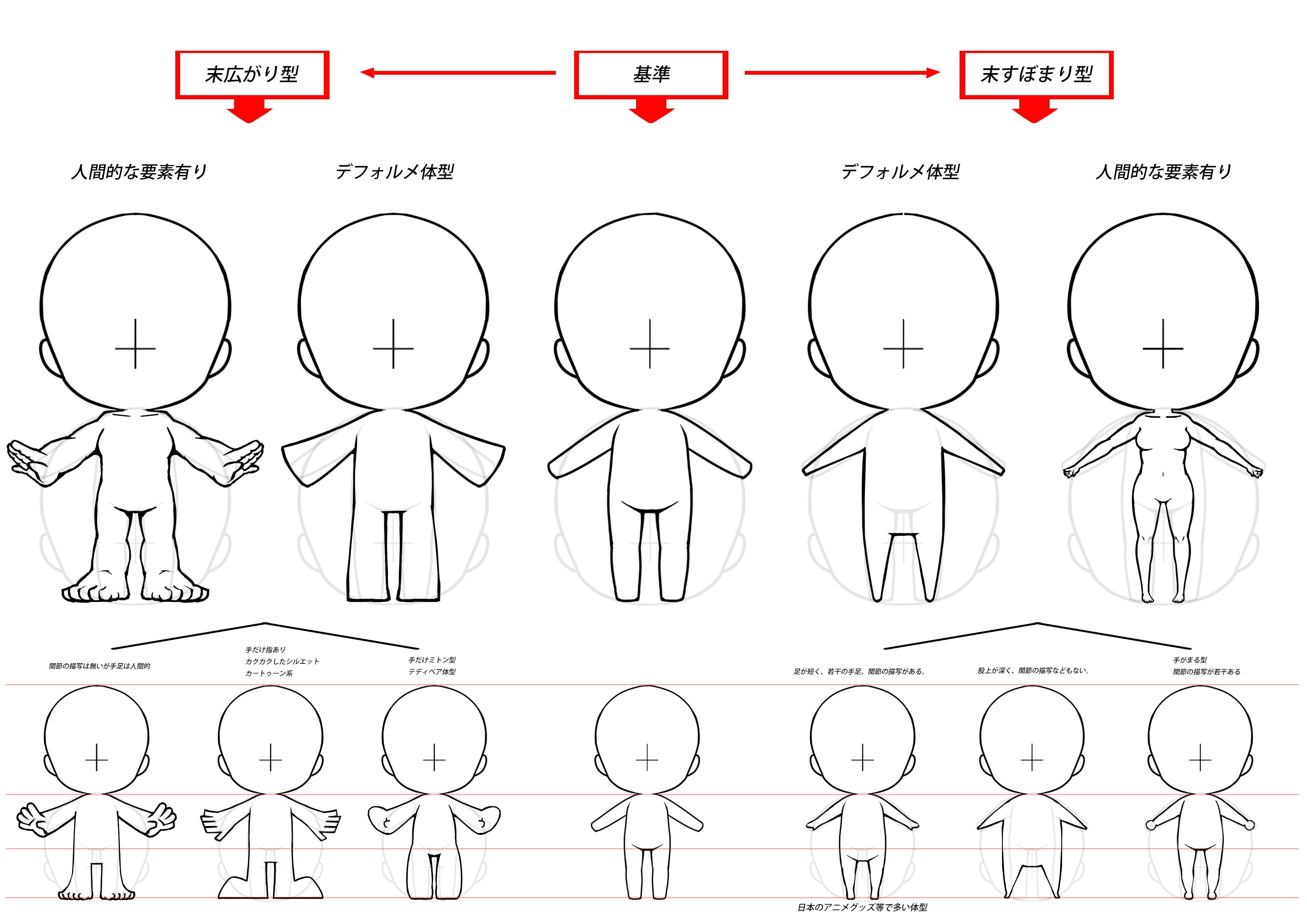 スーパーデフォルメポーズ集 チビキャラ編 (マンガの技法書) | yielder